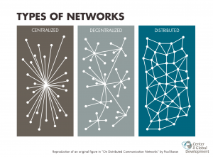 Blockchain-graphics_networks