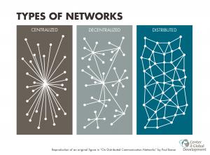 Blockchain-graphics_networks