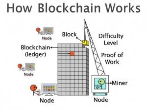 blockchain-31-638